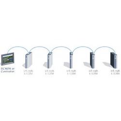 Remote Ethernet I/O